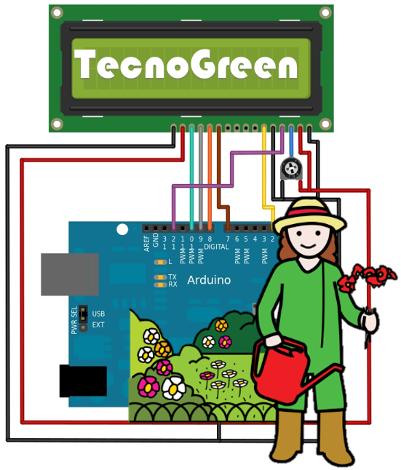 tecnogreen